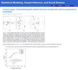 Statistical Modeling, Causal Inference, and Social Science -